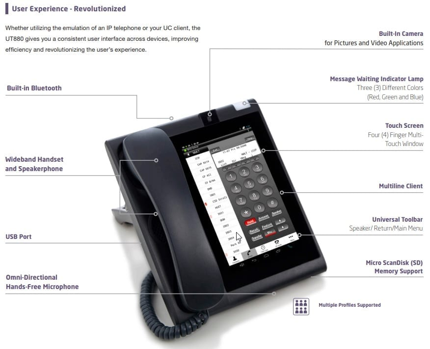 Pyer NEC Handsets - ut880 - user Experience and features