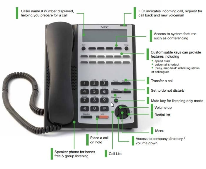 Pyer Phone Systems Melbourne - NEC - SL1100 PBX System + Handset Features